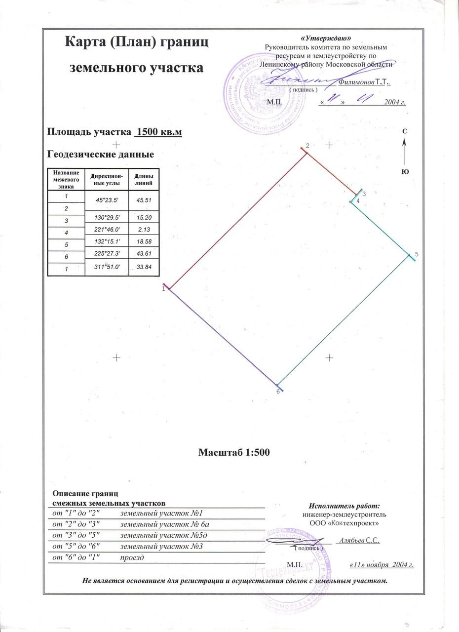 Количество квадратных метров на человека по нормативам