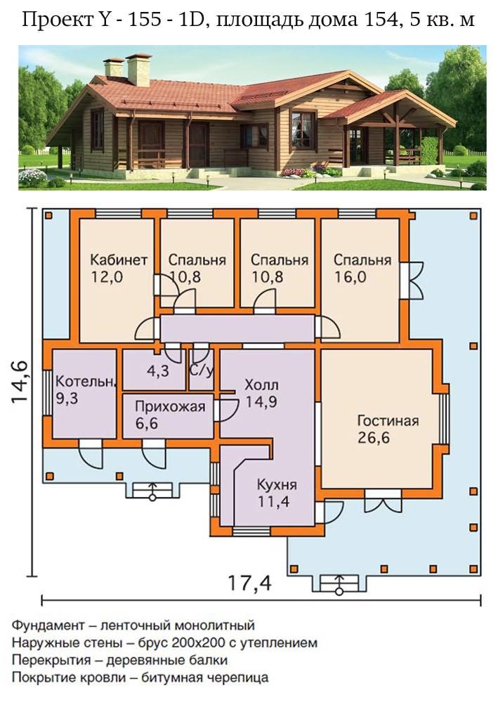 Проекты домов планировка комнат