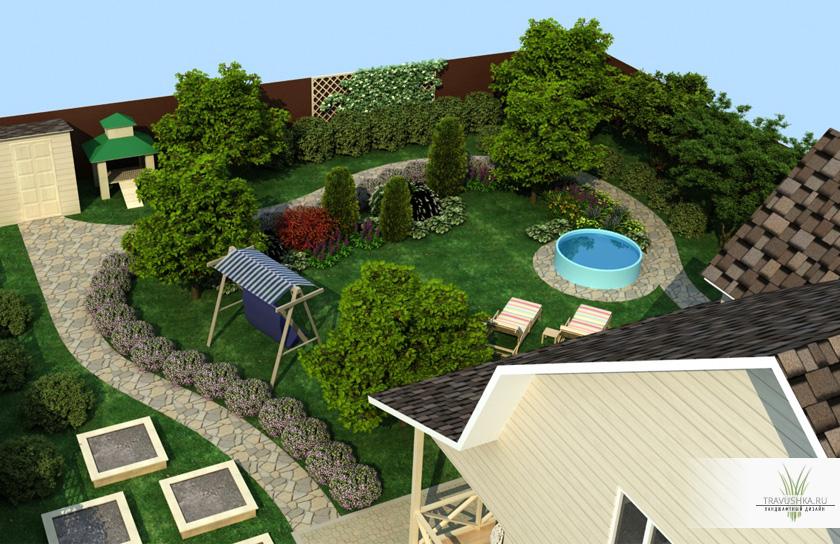 Ландшафтный дизайн дачного участка фото 5 соток фото