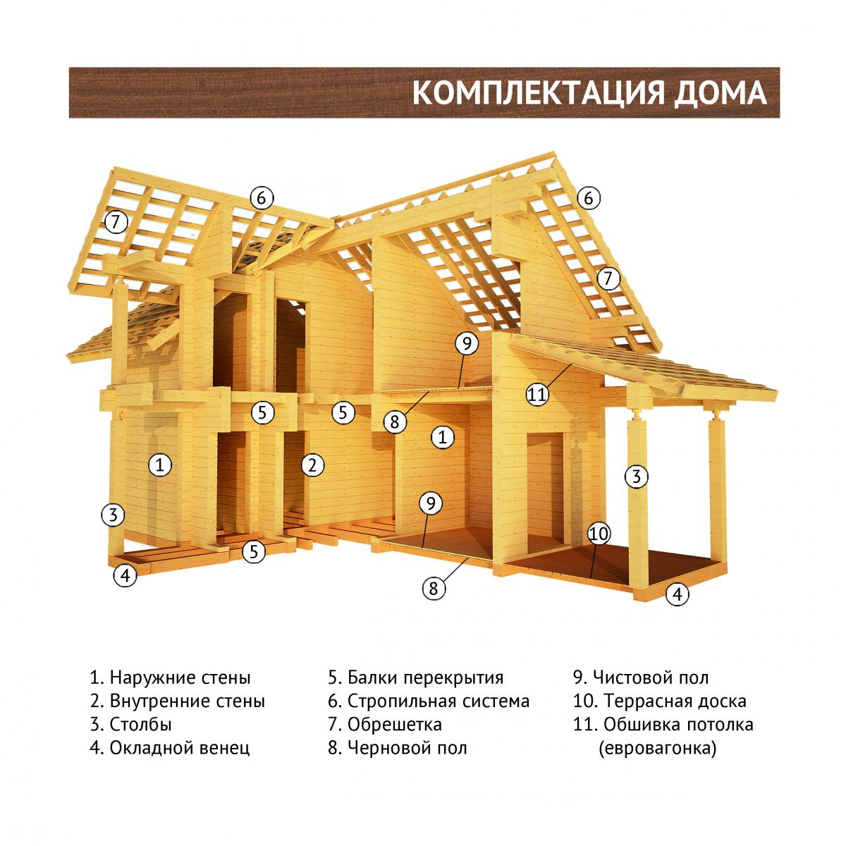 Схемы домов из бруса с