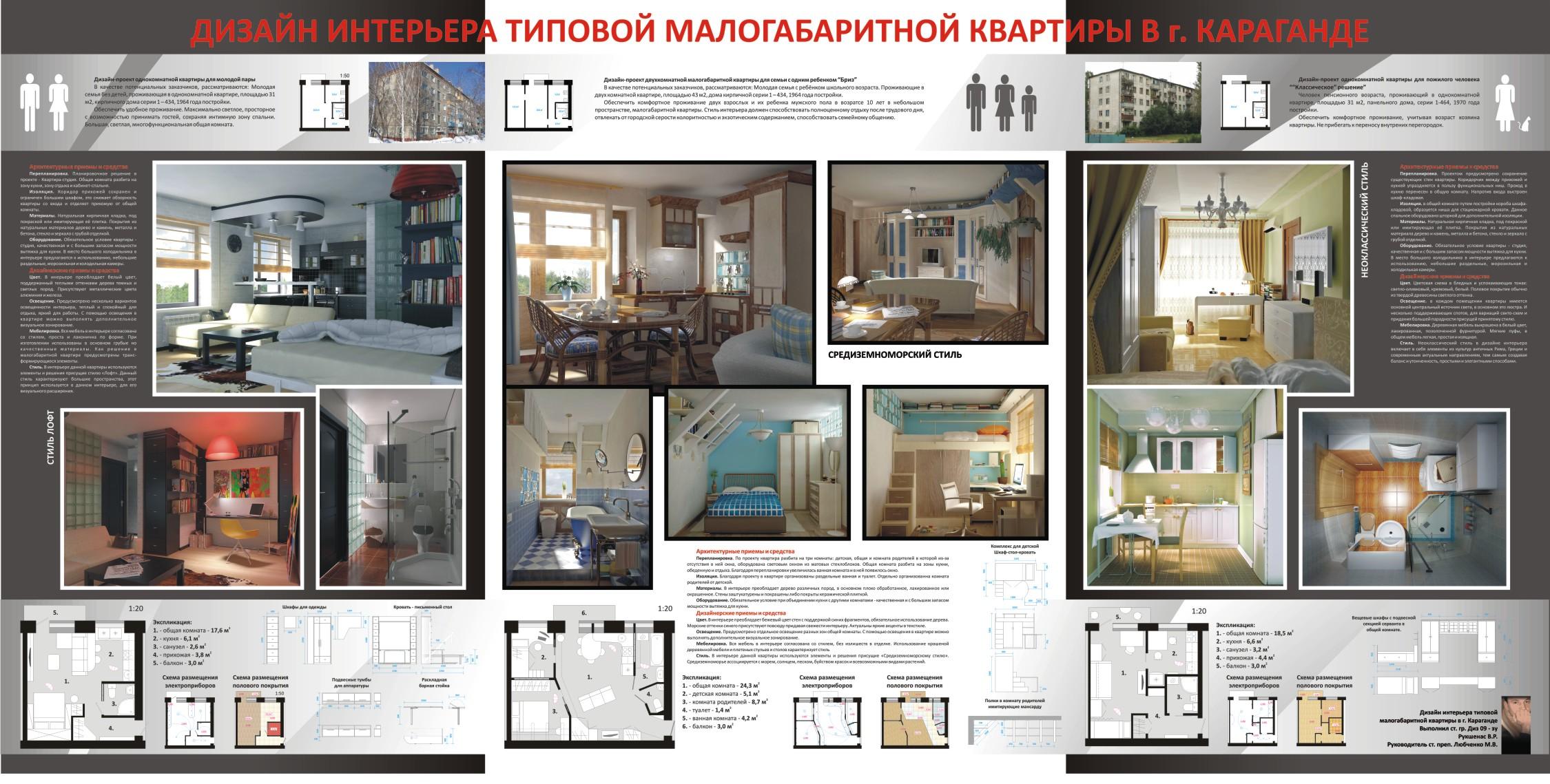 Пример дизайна 2-х комнатной квартиры