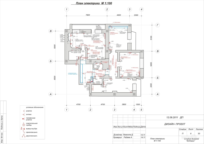 2в dwg квартиры дизайн
