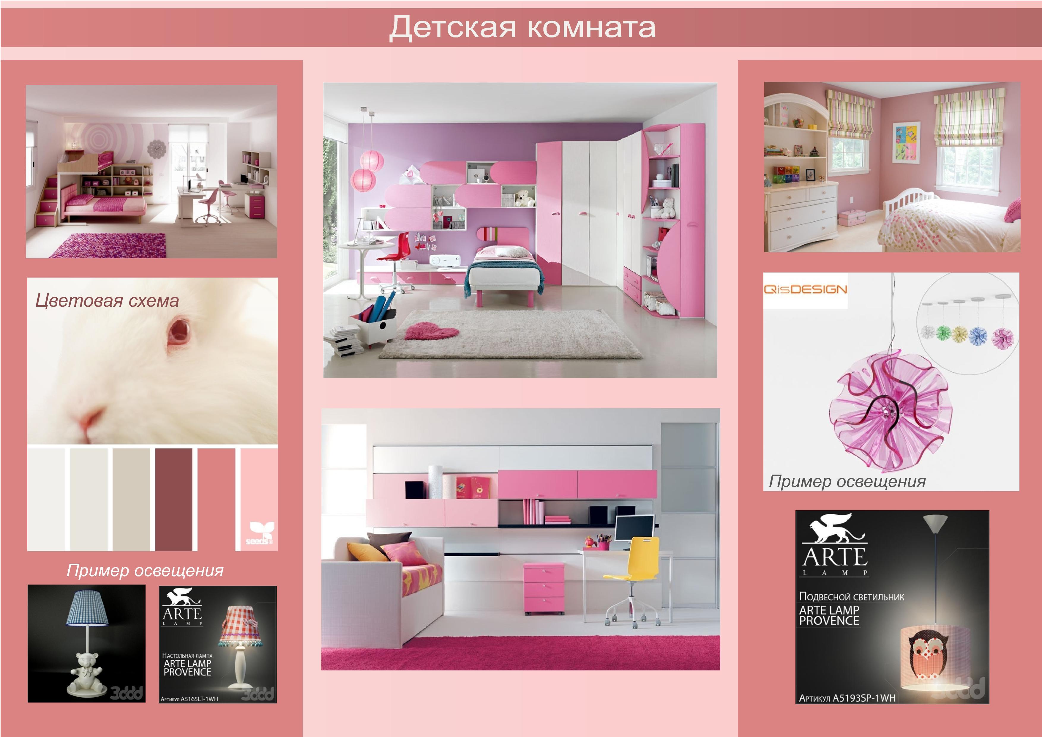 Как сделать проект комнаты в фотошопе