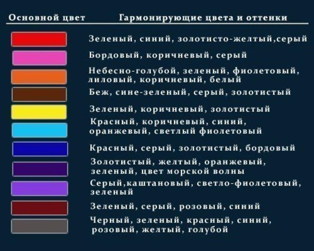 Какие цвета сочетаются друг с другом вязание