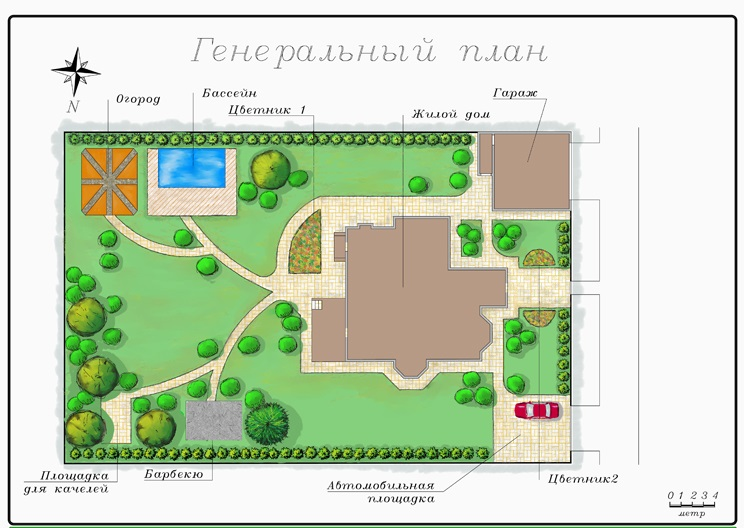 Схемы планировки дачного участка