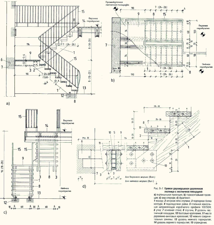 Лестницы чертежи и расчеты