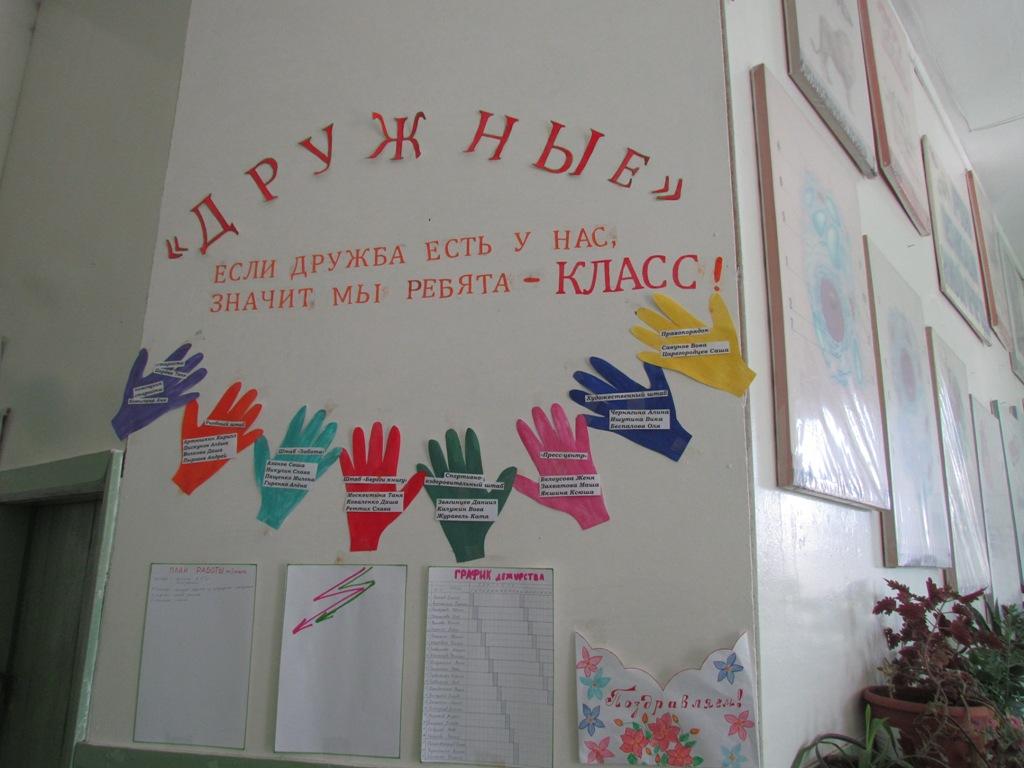 Оформление классного уголка в начальных классах своими руками