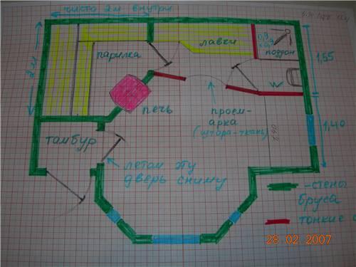 Самим сделать проект дизайн дома