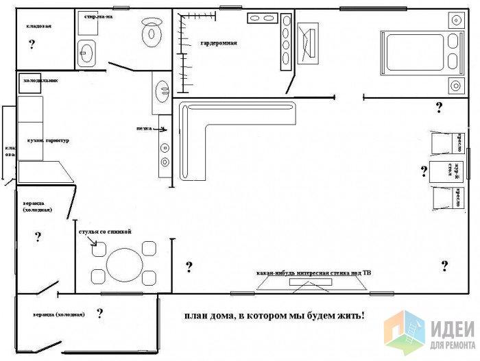 раздел жилого дома в натуре по плану мозгу