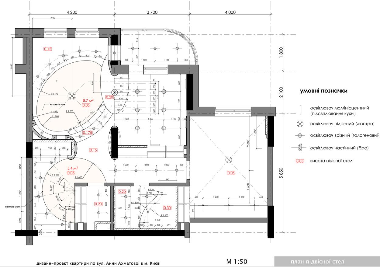 Что входит в дизайн проект дома