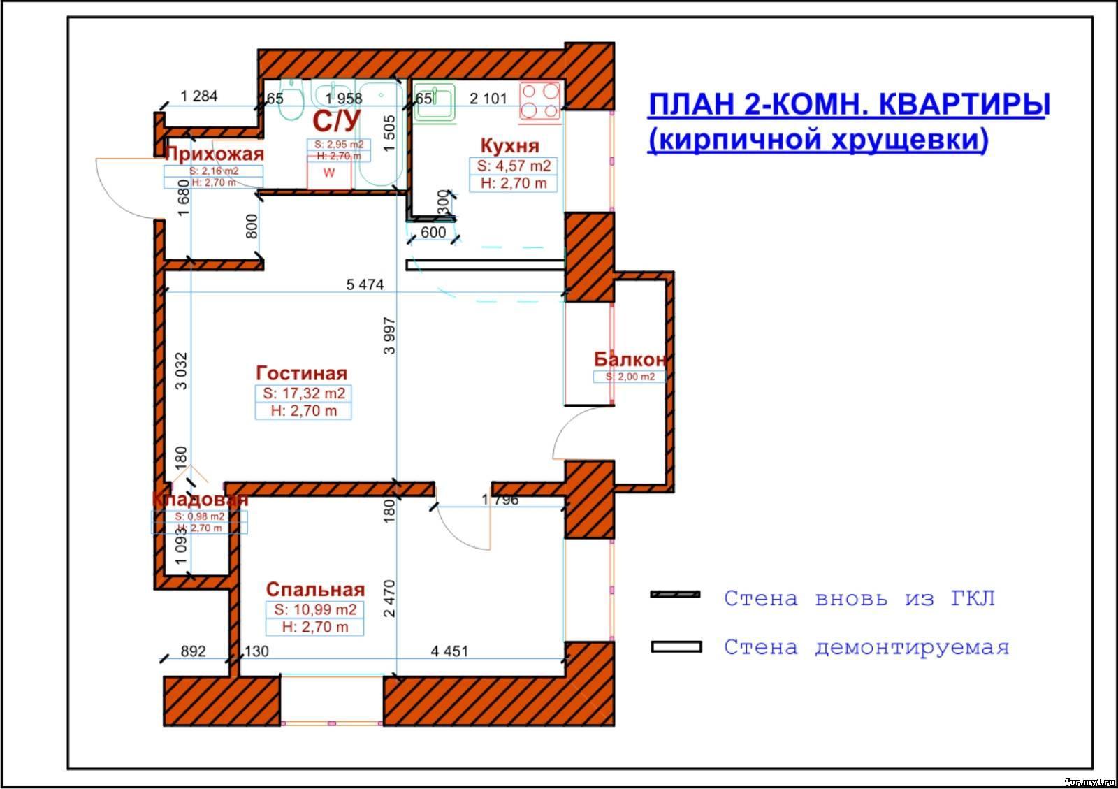 Планировка и дизайн кухни хрущевка