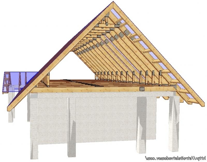 Крыша на сарай двухскатная