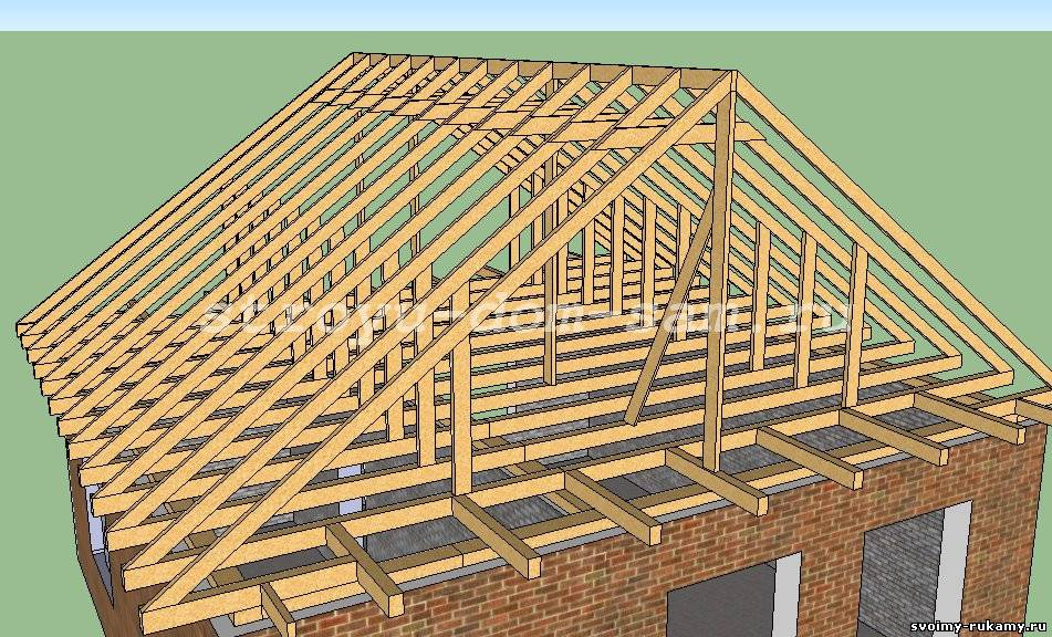Крыша дома двускатная