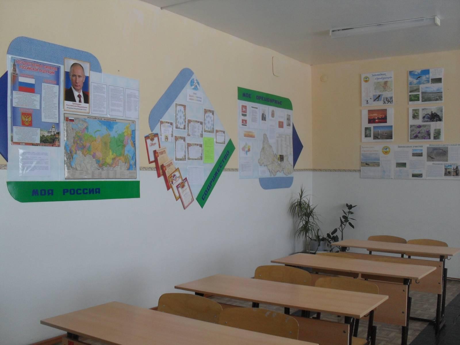 Оформление школьного кабинета своими руками