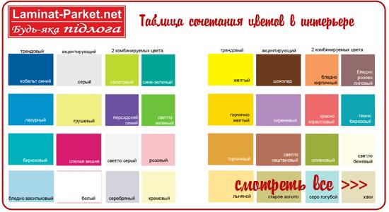 Сочетаемость цветов таблица
