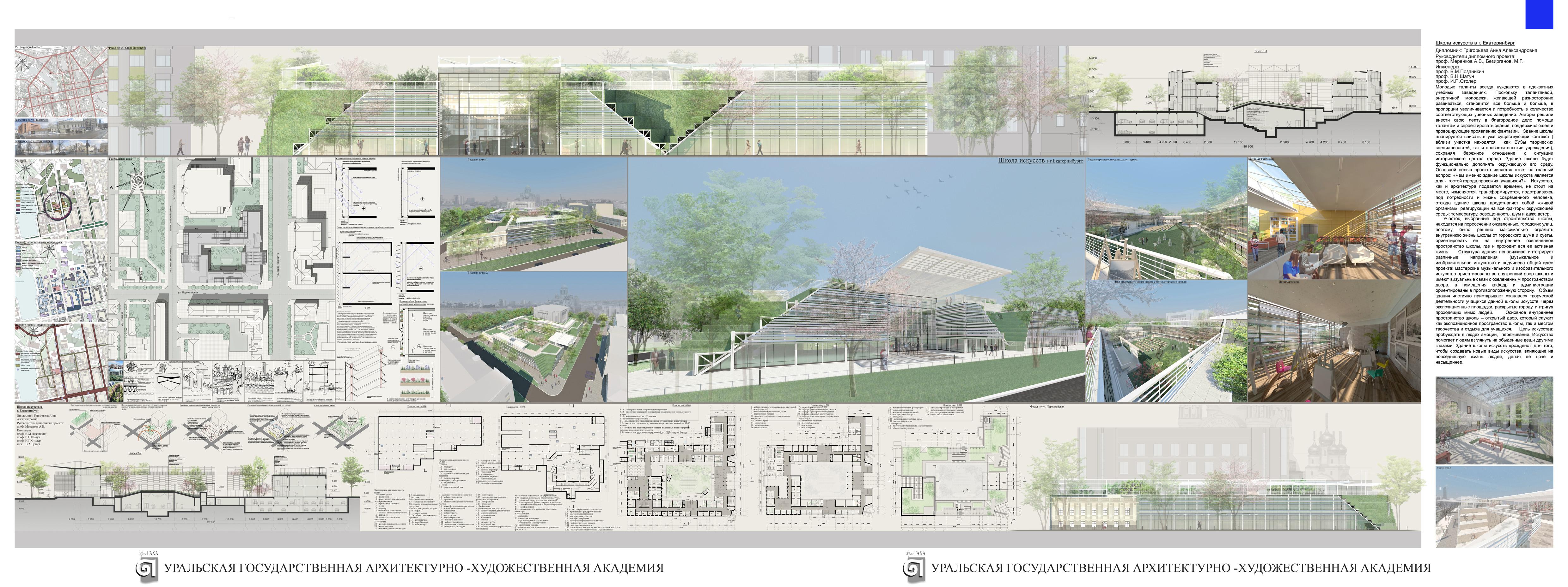 Дизайн архитектурной среды 15 группа