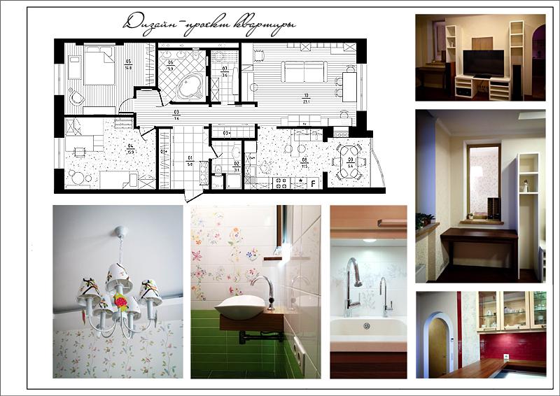Дизайн квартиры 90 кв.м фото