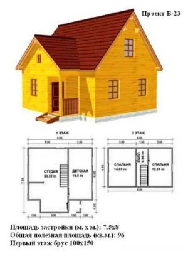 Дом из бруса своими руками с расчетом 1