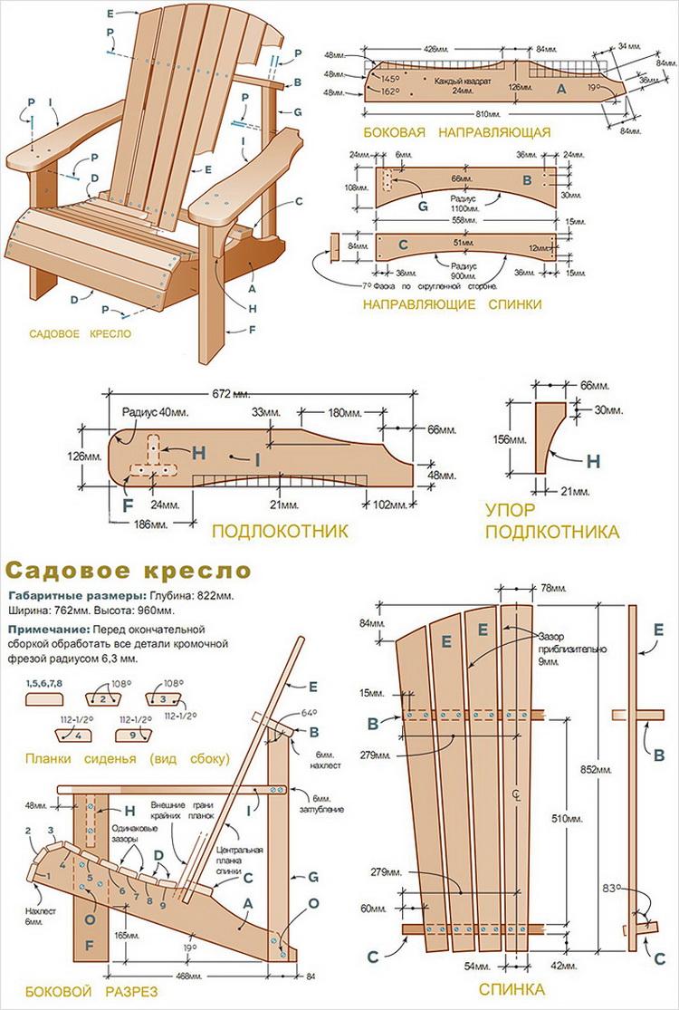 Деревянная мебель для бани своими руками чертежи