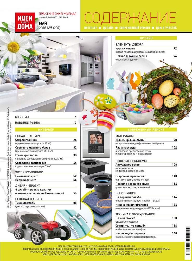 Сайт журнала идеи вашего дома