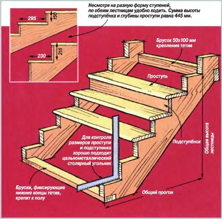 Самодельные лестницы в домах - Вязание крючком для начинающих
