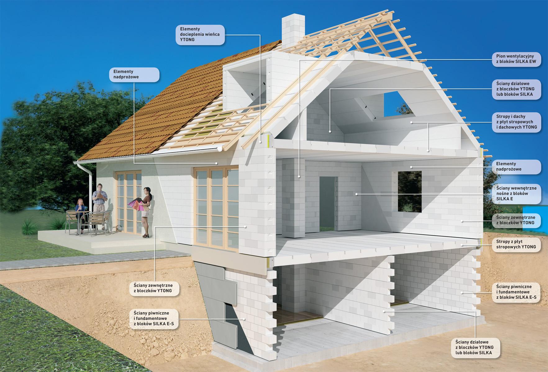Как построить дом из блоков проекты