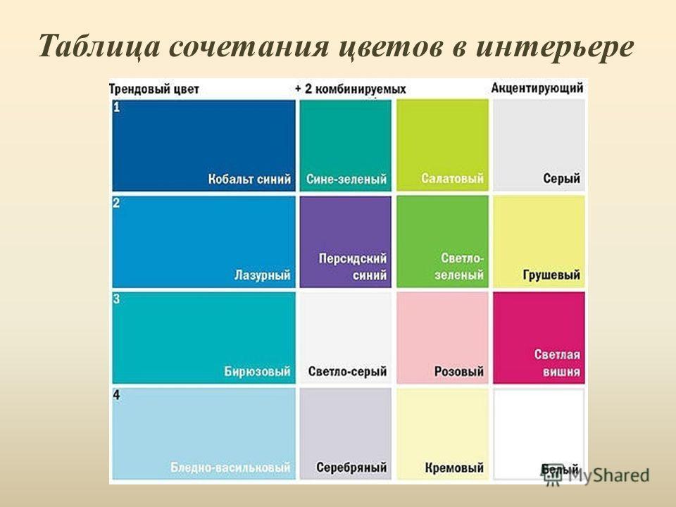 С каким цветом сочетается голубой цвет в интерьере спальни фото